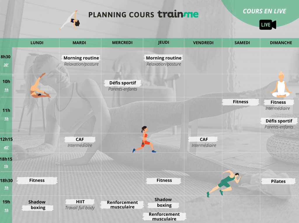 Confinement et sport : Cours collectifs Community Live (visio)
