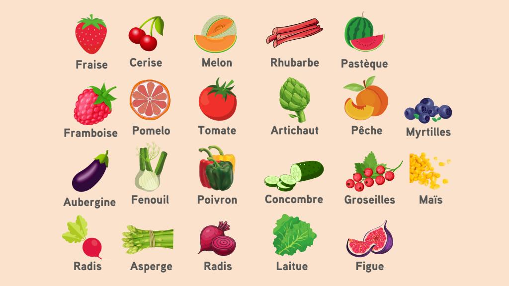 Les fruits et légumes d'été : de juin à août